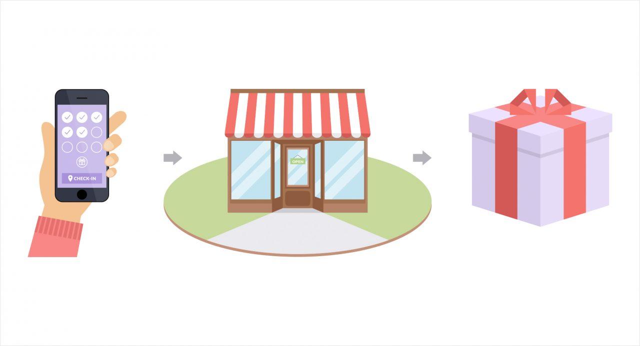 Cartão Fidelidade Digital em Aplicativo para seu negócio deslanchar e aumentar o faturamento